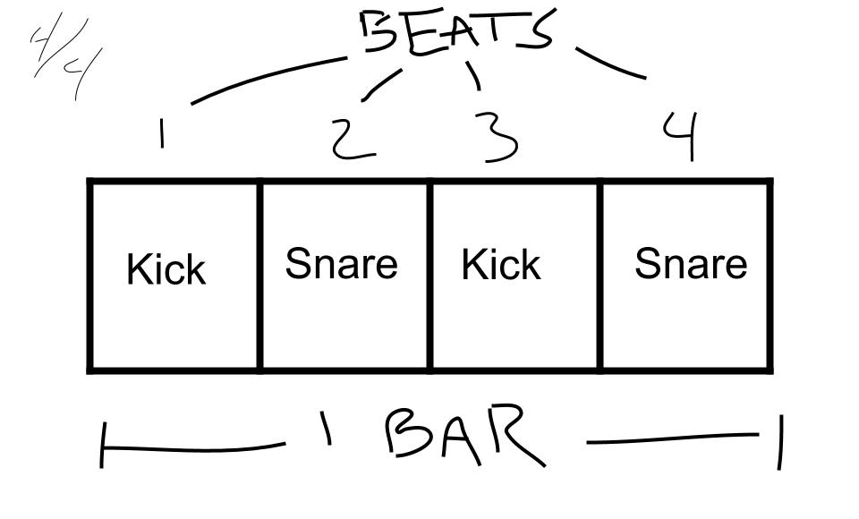 Copy of how many beats in a bar kicks and snares.jpg