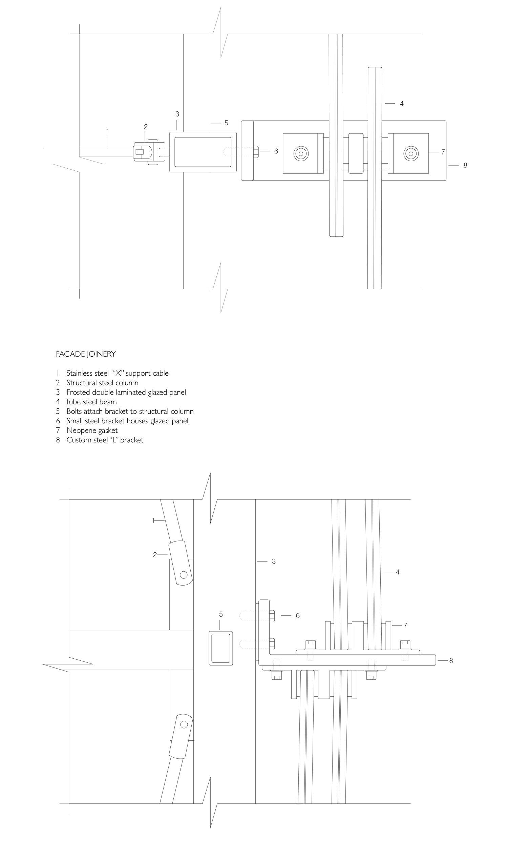 Building Study 002 Kunsthaus Bregenz Jenny Nguyen Doubleglazingdiagram01jpg