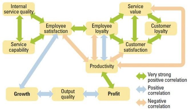 Team Productivity & Profit.jpg