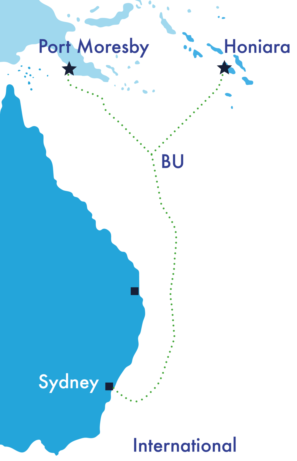 The Coral Sea Cable System v2.png