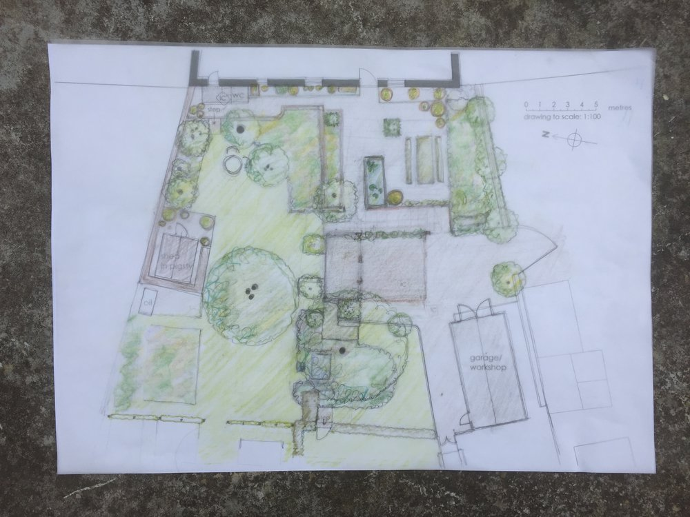 Co-design   We put you at the heart of design building your garden around you so you're confident to take it forward...