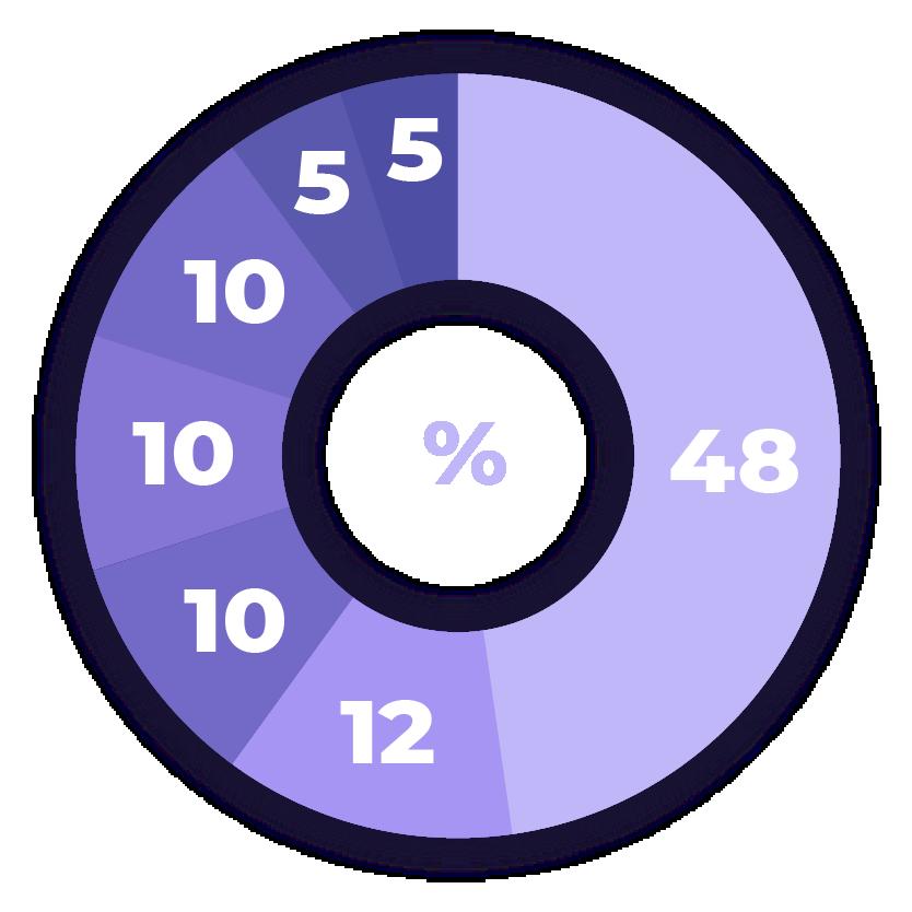 BitMed-charts-02.png