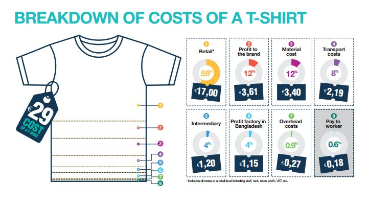 cost-of-a-tshirt