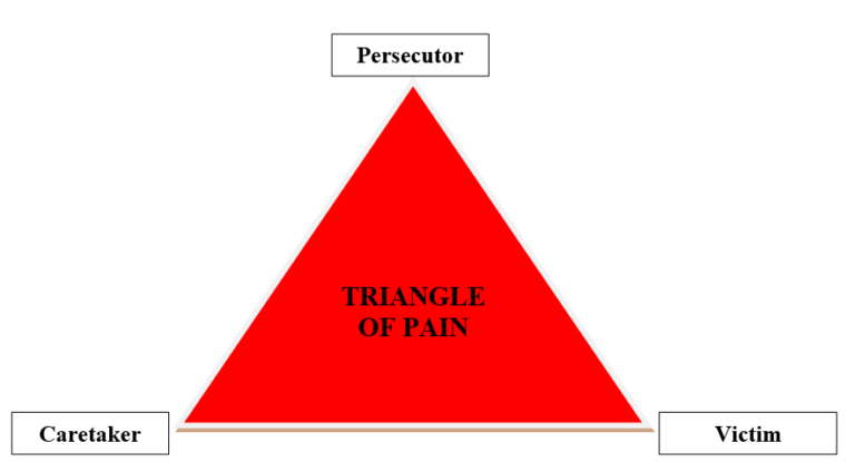 Triangle-of-Pain-768x415.png