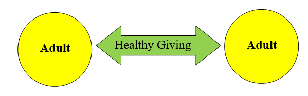 Healthy-Giving.png