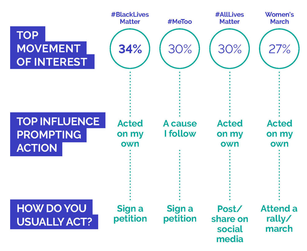 INF-1802-P-Influence Nation Summit Marketing Materials-Social Graphic.jpg