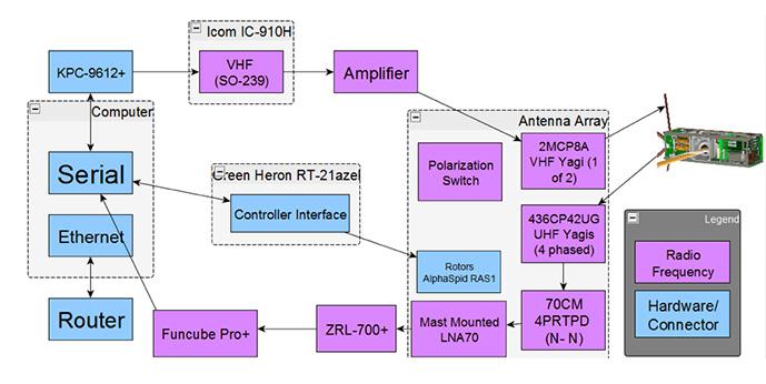 knudsen_block_diagram.jpg