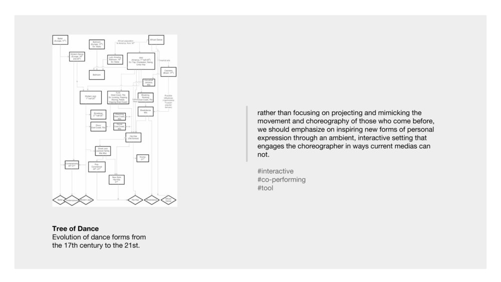 12_12 Final Presentation-08.jpg
