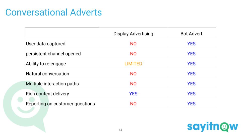 Conversational Advert chatbot ad.png