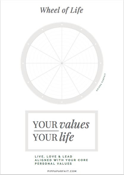 Blank Wheel of Life Printer Friendly