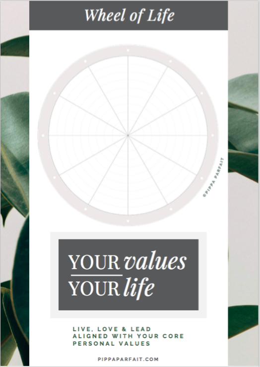 Blank Wheel of Life to download