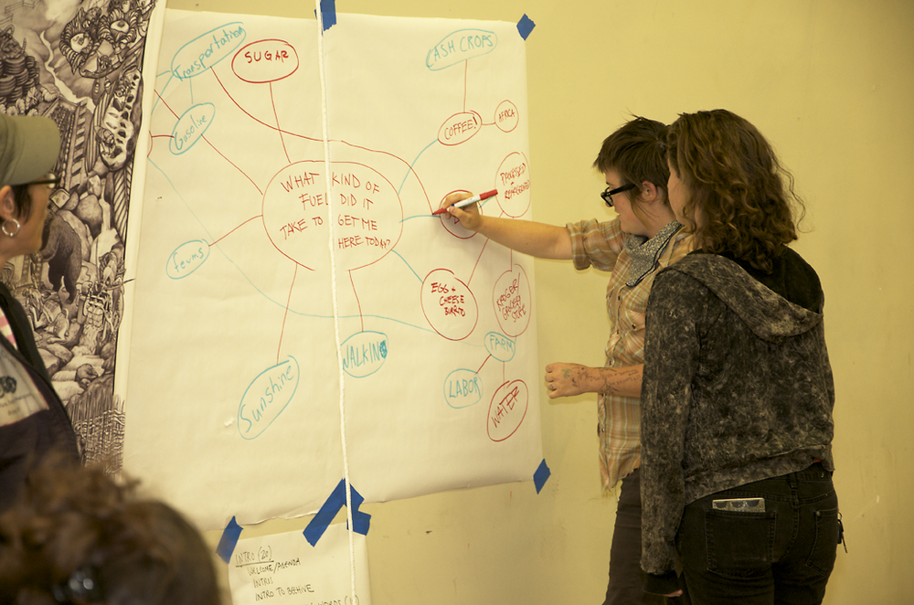 Collaborative mindmapping and drawing workshp