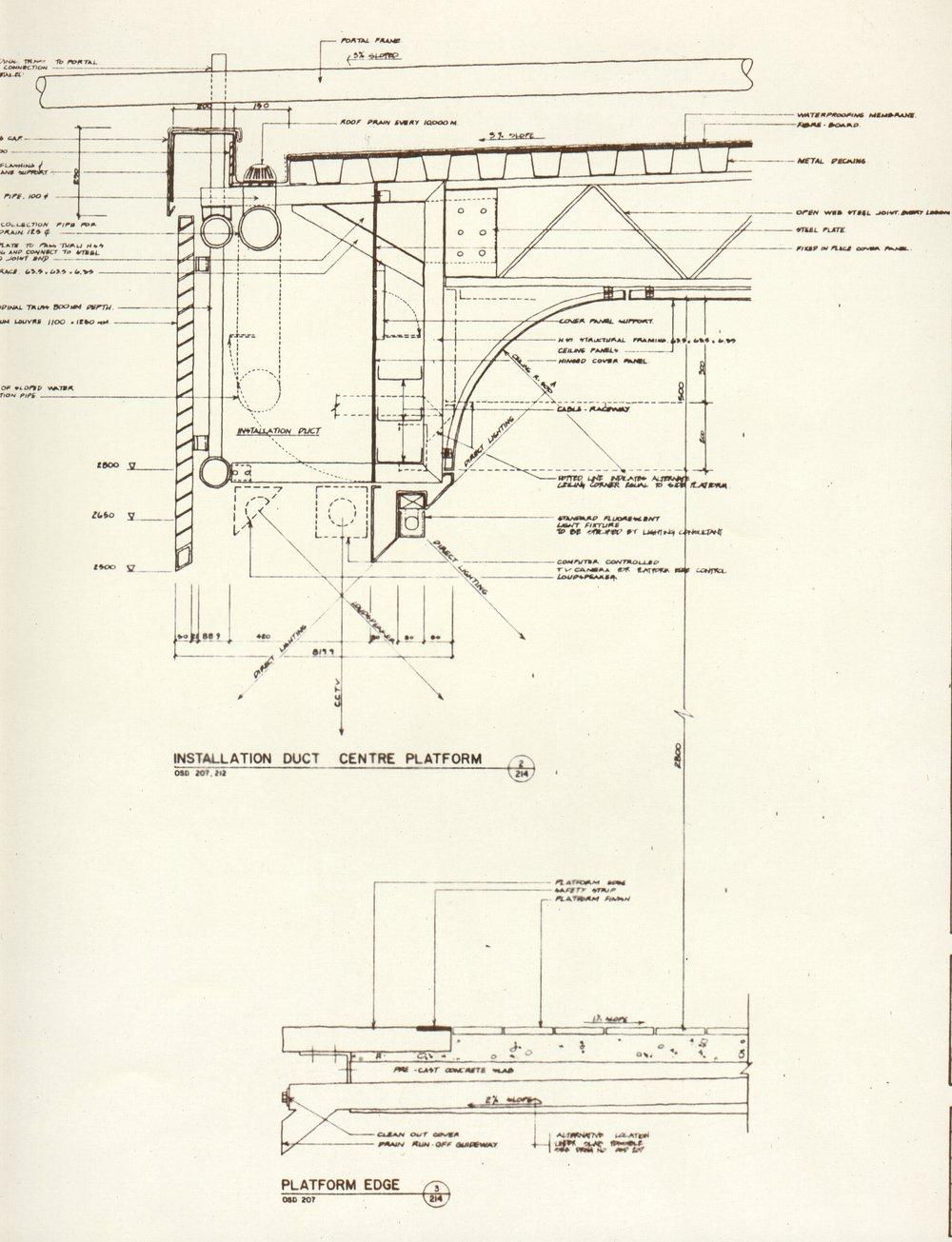 OSD - Platform section.jpg