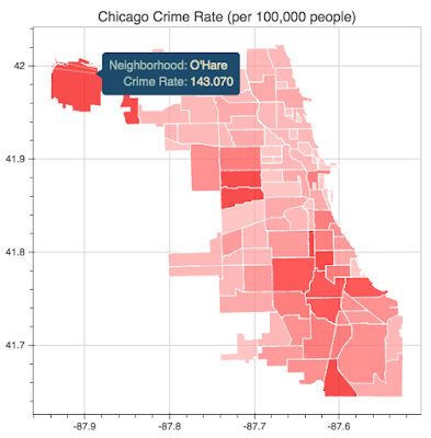 Exploring Chicago Crime and Housing Price Data — DataBuckets on