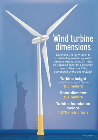 Wind_turbine_graphic 5.25x7.5.png