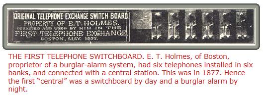 First Telephone Switchbard 1877.jpg