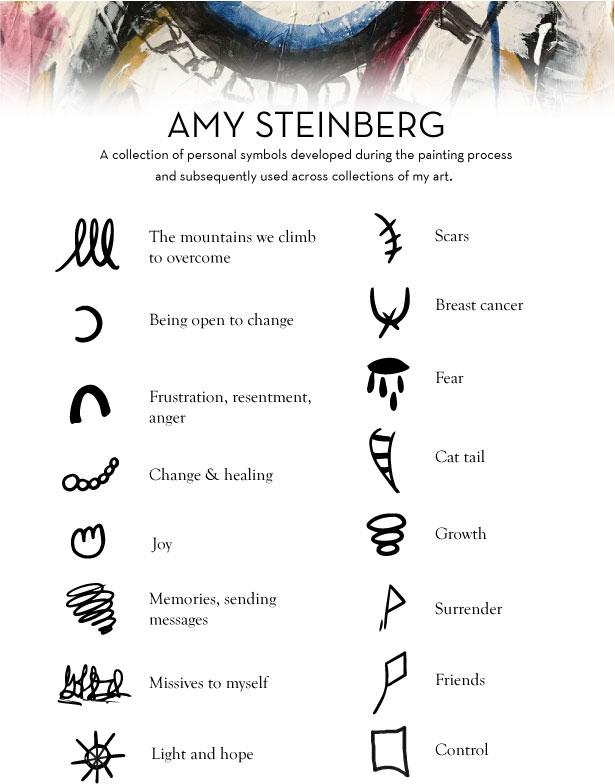 Amy_symbols.jpg