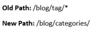 example wildcard redirect.jpg