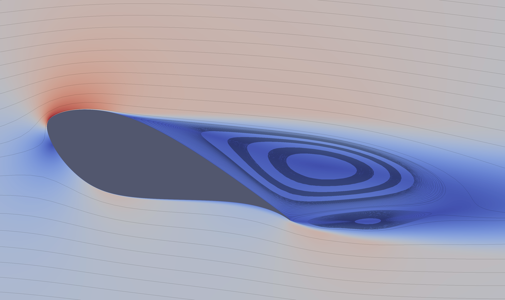 OpenFoam 2D CFD simulation of a thick airfoil