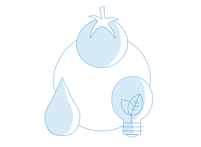 food water energy nexus.png