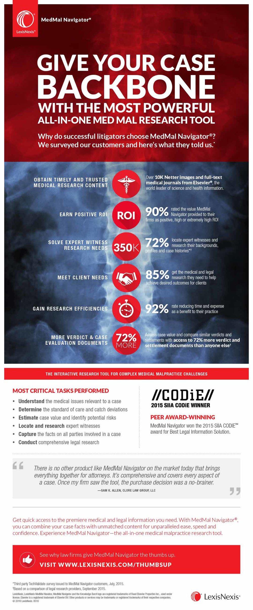 LexisNexis MedMal Navigator Infographic