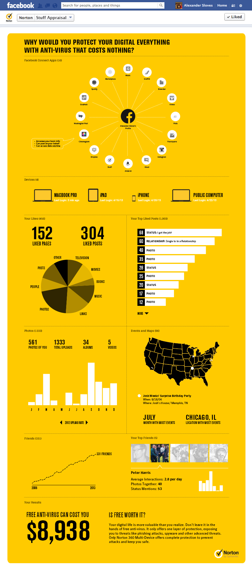 infographic on facebook 2.jpg
