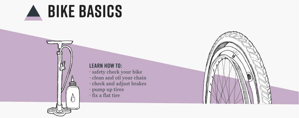 Bike Basics.png