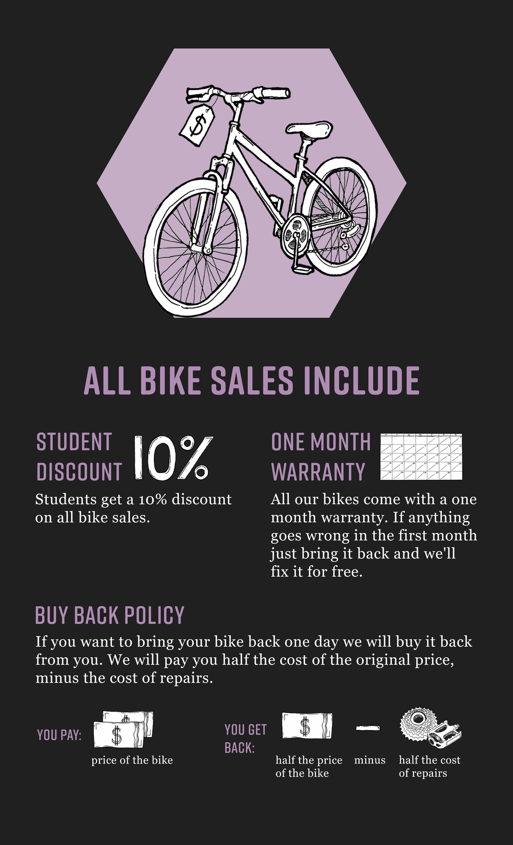 buy a new bike infographic edit.png