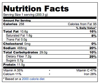 Falafel Recipe Nutrition Facts