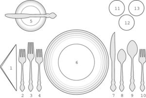 table-setting-300x201.jpg