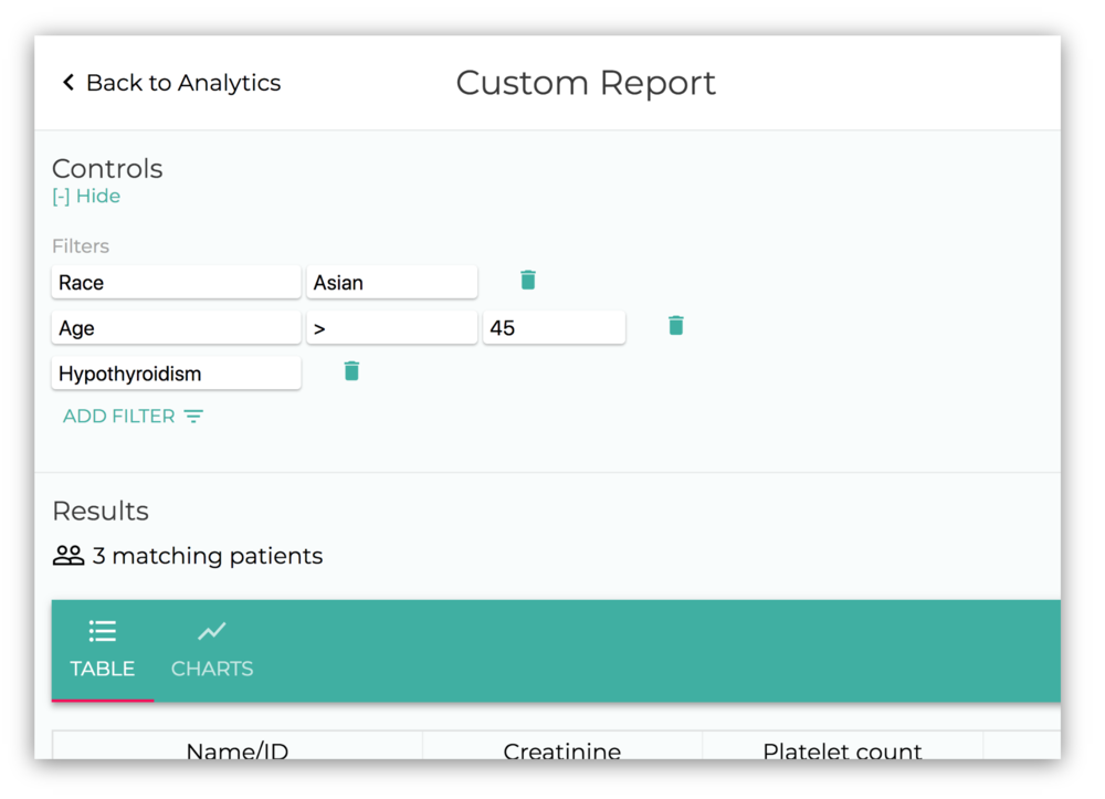 Know your patients - Sort and query your panel by demographics, medical history, or lab results