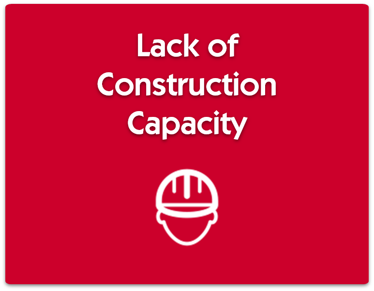 lack of construction capacity.png