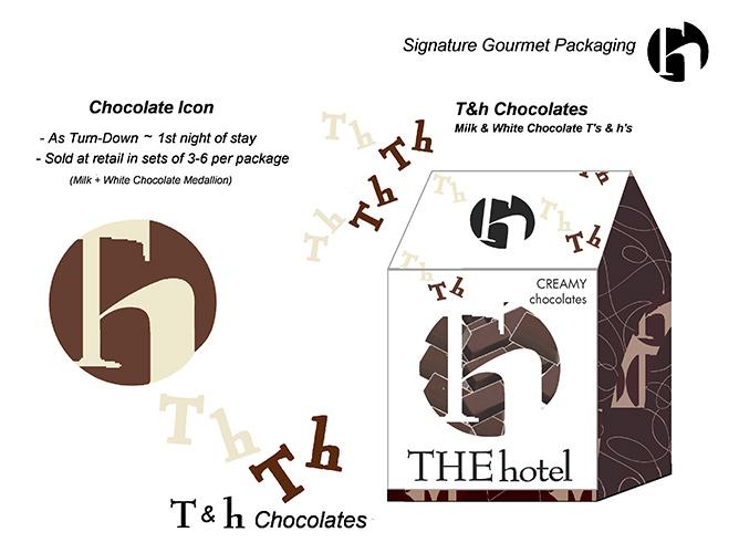 16. RSD-Work-THEhotel-slider-SignaturePrint-ChocolatesPackaging.jpg