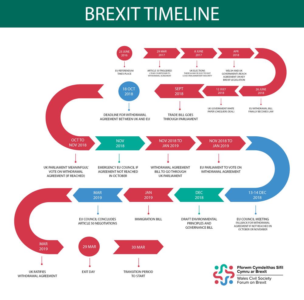 Brexit Timeline E.png