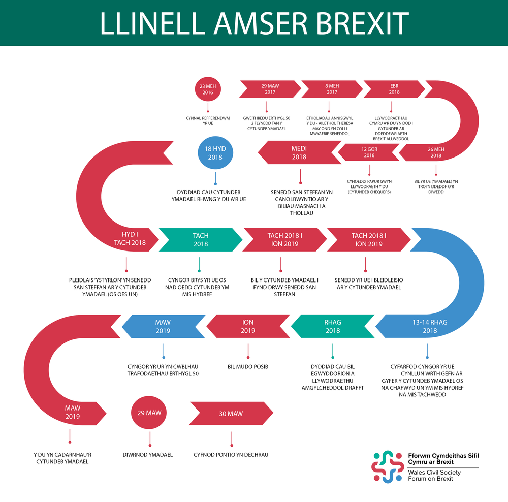 Brexit Timeline E2.png