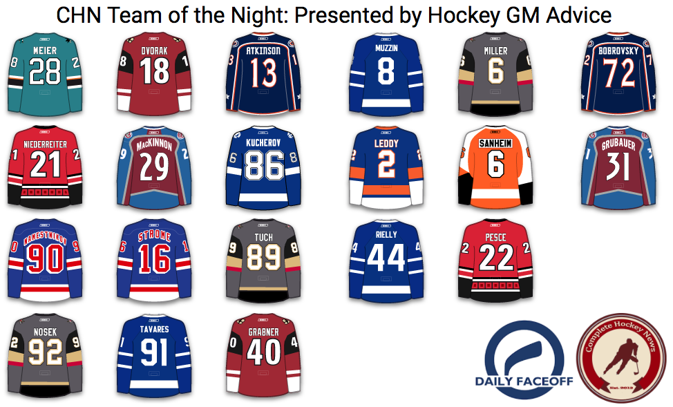 CHN Team of the Night - March 9th, 2019