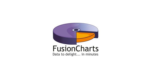 fusioncharts.png