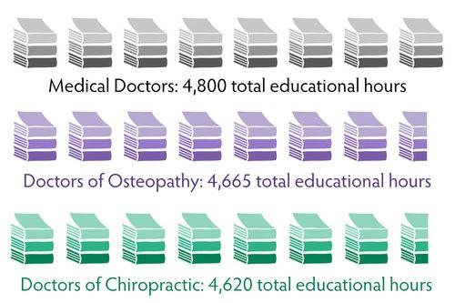 DoctorsEducation.jpg