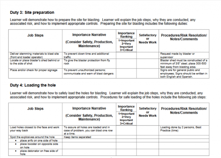 MSHA Blaster Job Task Analysis