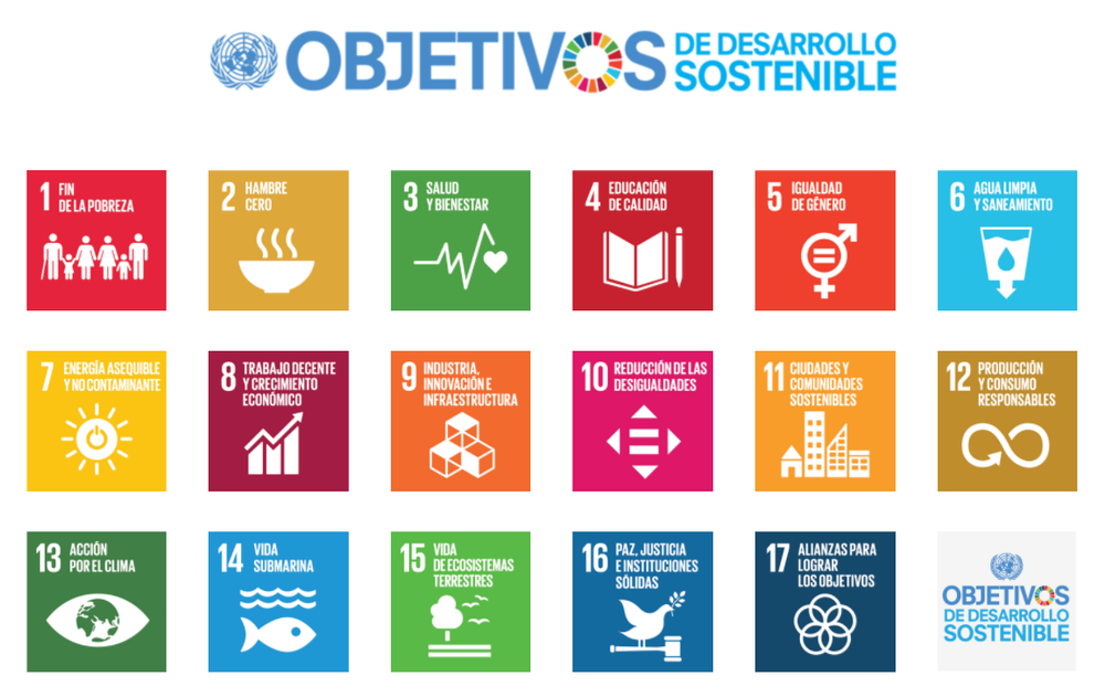 Objetivos de Desarrollo Sostenible Naciones Unidas.png