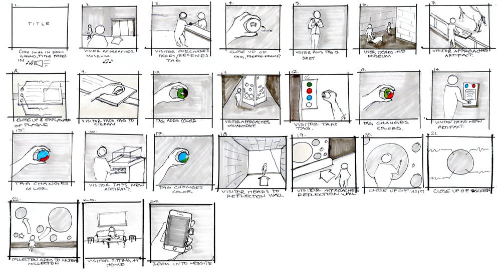 Storyboard 2.png