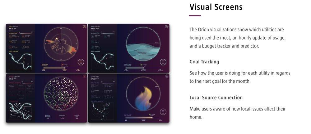 Visualizations.001.jpeg