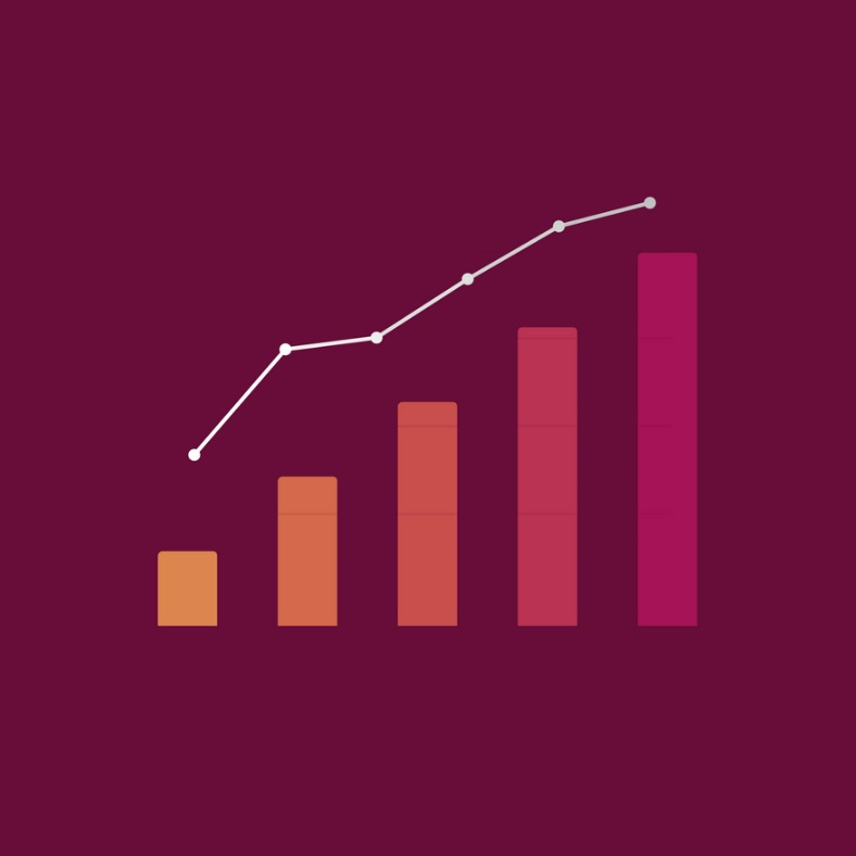 Digital Marketing–Miocoa Strategies