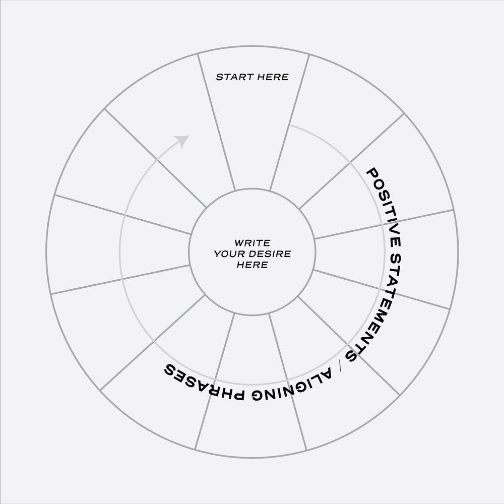 Blank Focus Wheel