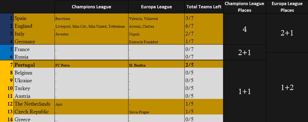 UEFA Teams Left 1st April.png
