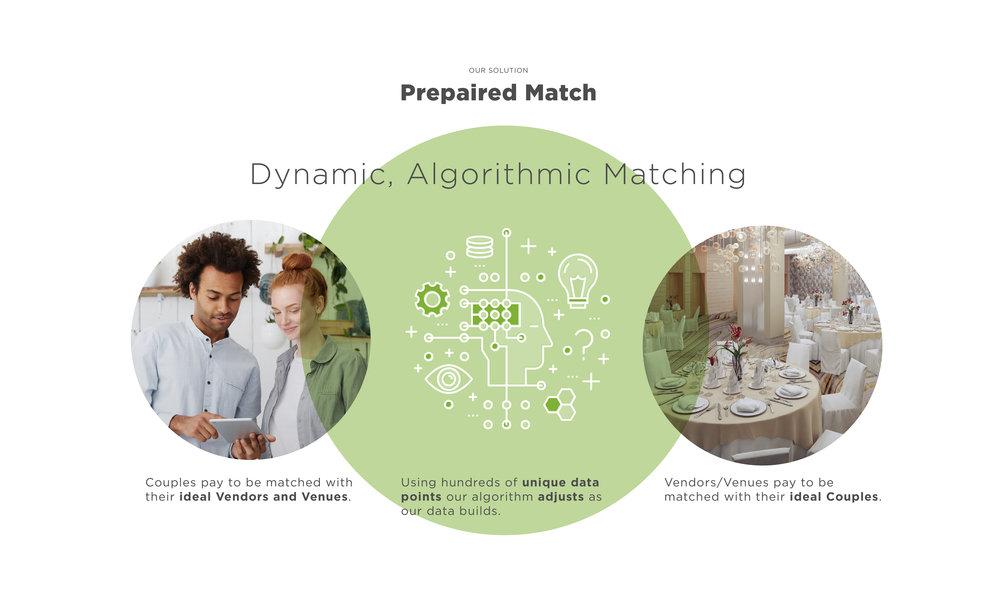 Algorithm_infographic.jpg