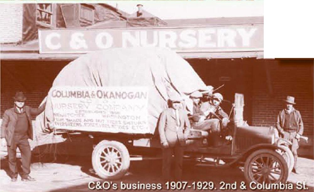 History - C & O Office 1907-1929 cmyk.jpg