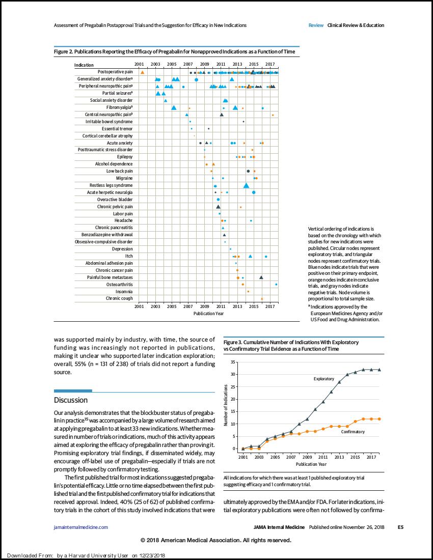 - Federico et al. 2018 JAMA Internal Medicine