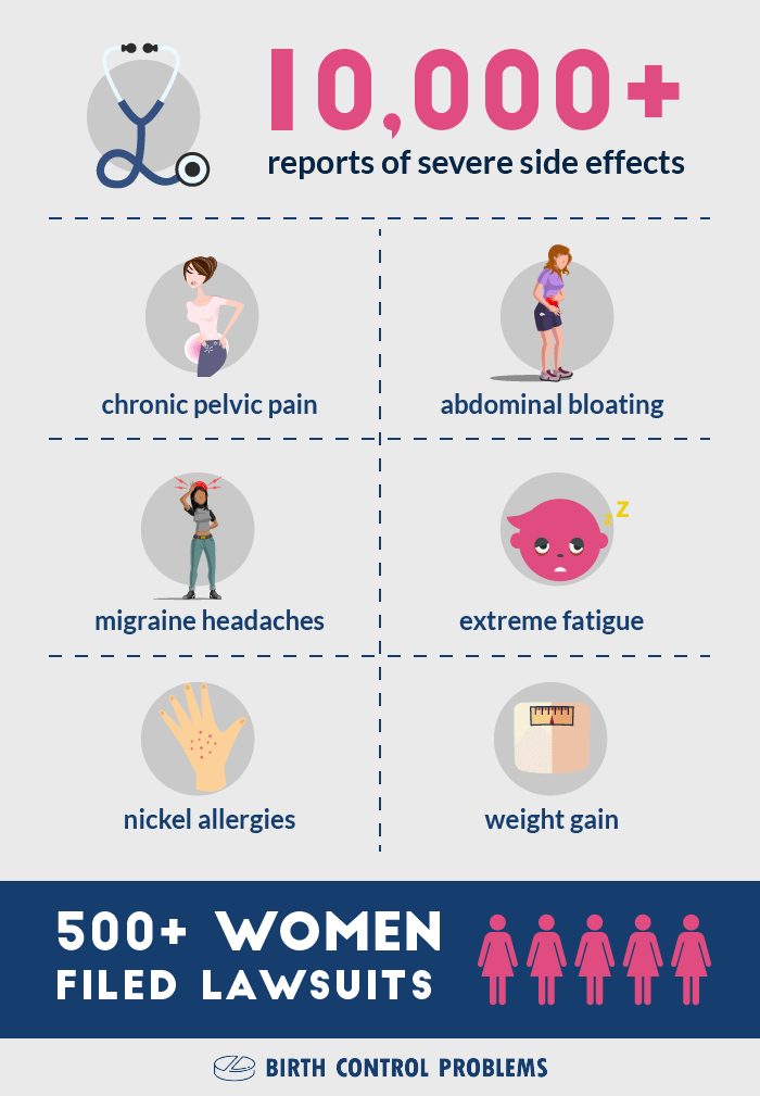 Essure-Lawsuit-Home-Infographic.png