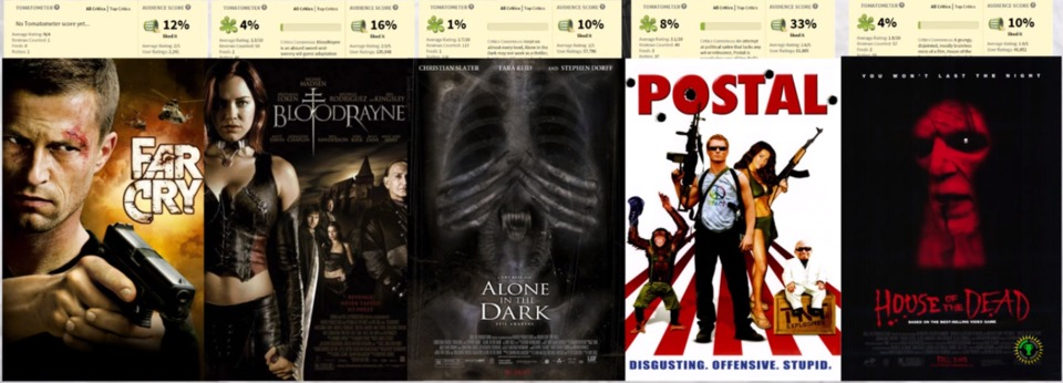 video game movie posters with their Rotten Tomato critic and audience review above them.